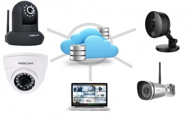 Cloudové služby kIP kamerám zvyšujú ich efektivitu